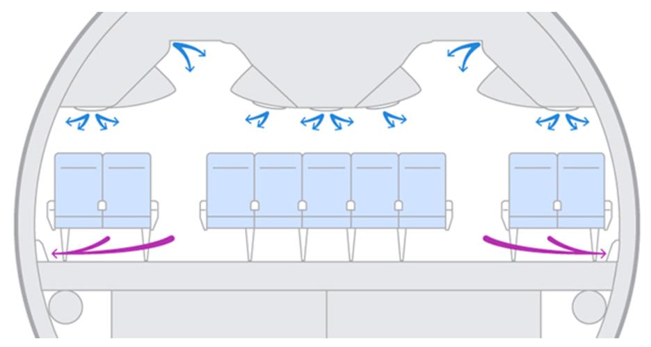 Air_cabin